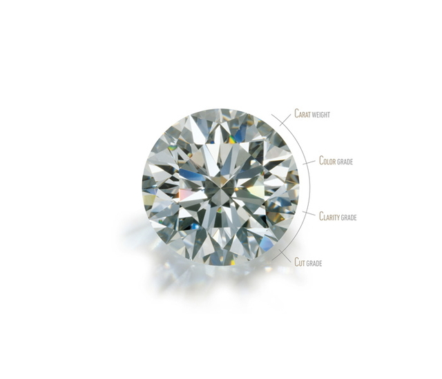 GIA-4C´s-of-diamond-quality